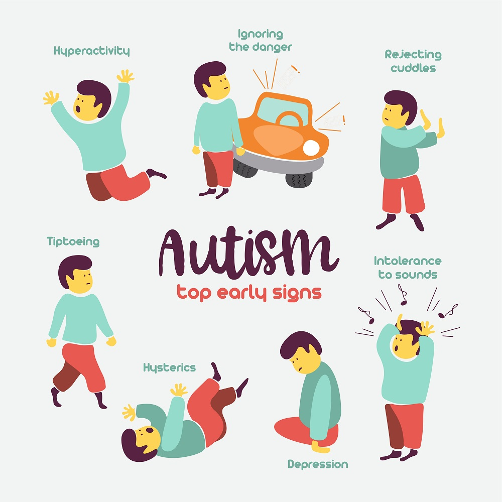 Top Early Signs Autism